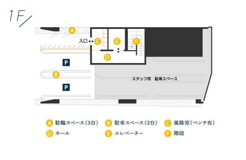 伝馬歯科 フロアマップ  1階
