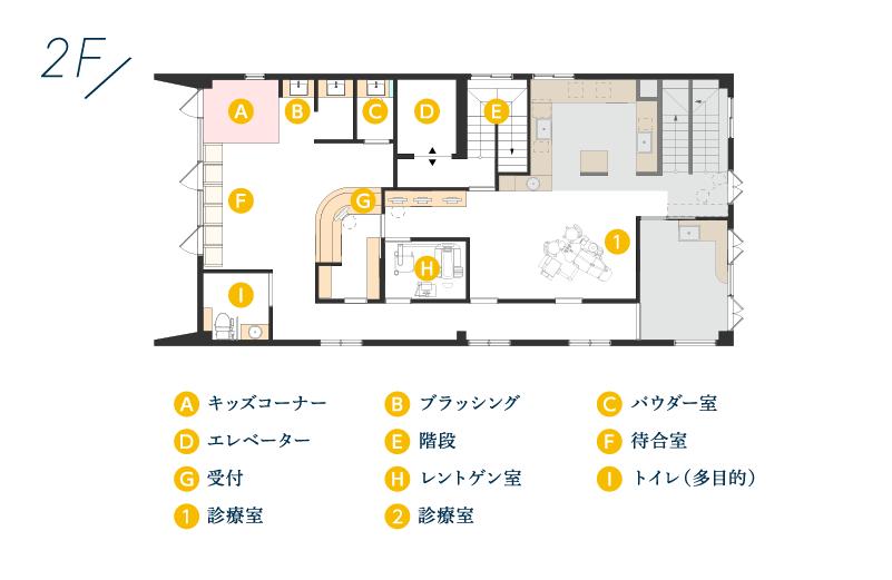 伝馬歯科 フロアマップ  2階